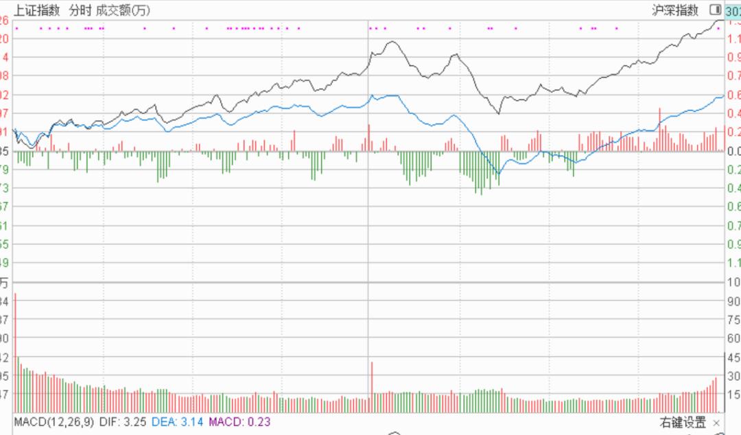 7月2号股票自动交易软件:明天看这个点很关键!!!
